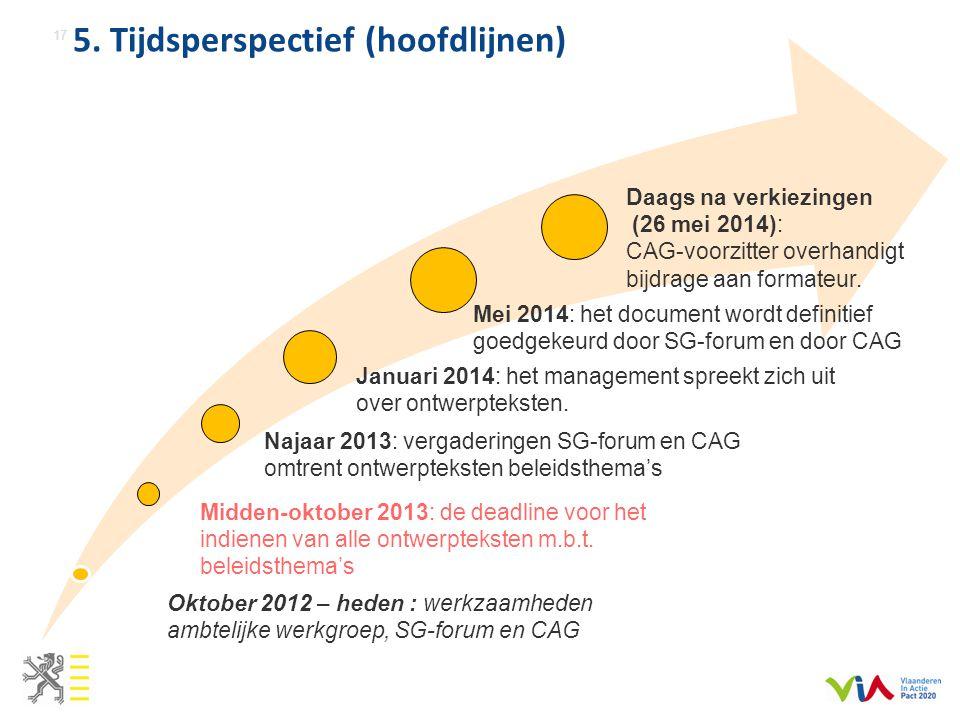 5. Tijdsperspectief (hoofdlijnen) 17 Midden-oktober 2013: de deadline voor het indienen van alle ontwerpteksten m.b.t. beleidsthema's Najaar 2013: ver