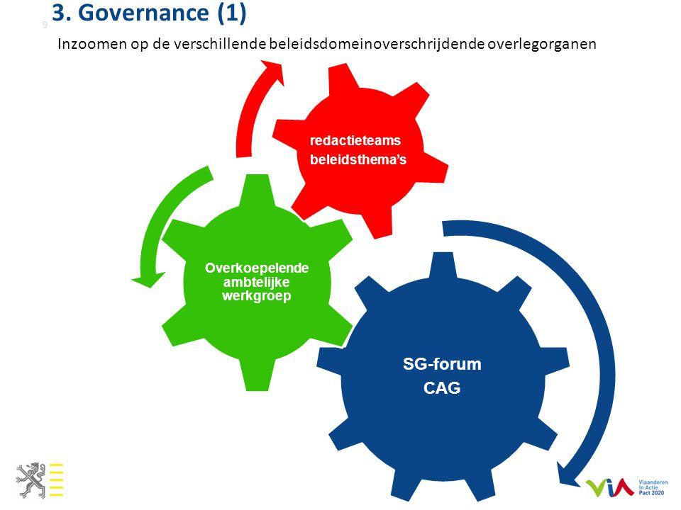 3. Governance (1) Inzoomen op de verschillende beleidsdomeinoverschrijdende overlegorganen 9 SG-forum CAG Overkoepelende ambtelijke werkgroep redactie