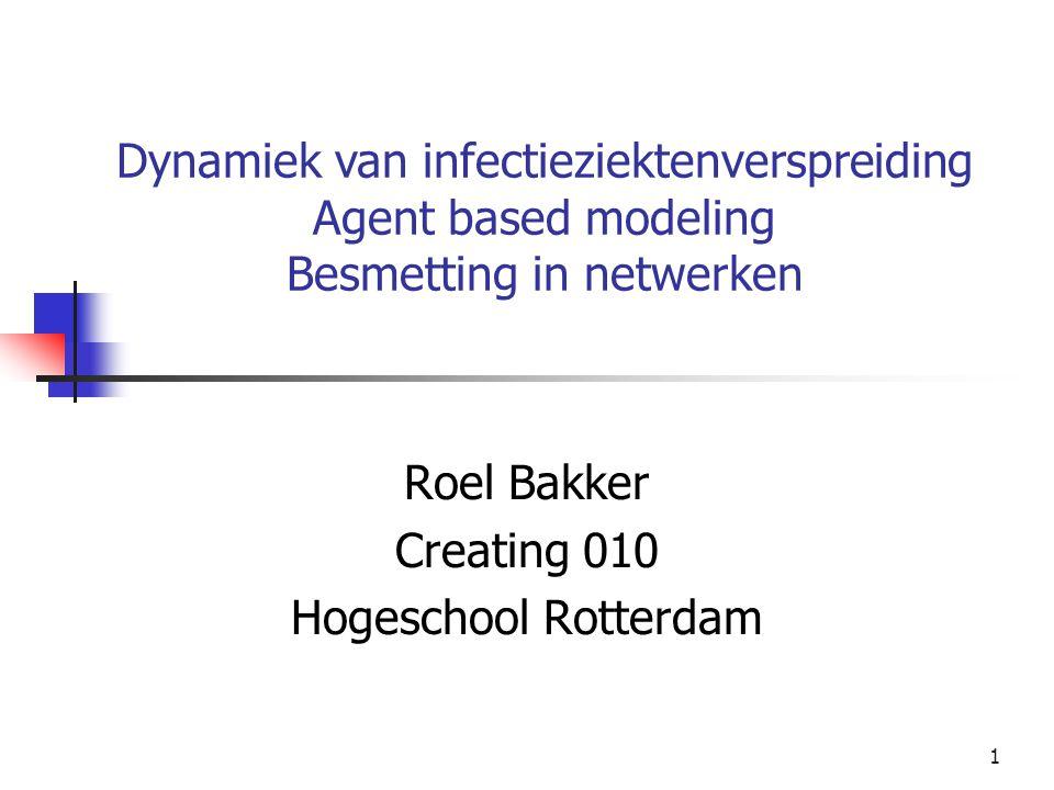 1 Roel Bakker Creating 010 Hogeschool Rotterdam Dynamiek van infectieziektenverspreiding Agent based modeling Besmetting in netwerken