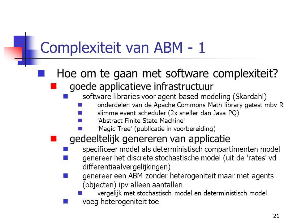 21 Complexiteit van ABM - 1 Hoe om te gaan met software complexiteit.