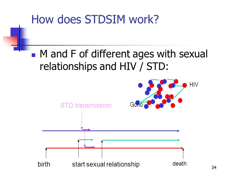 34 How does STDSIM work? M and F of different ages with sexual relationships and HIV / STD: Gono HIV birth death start sexual relationship STD transmi