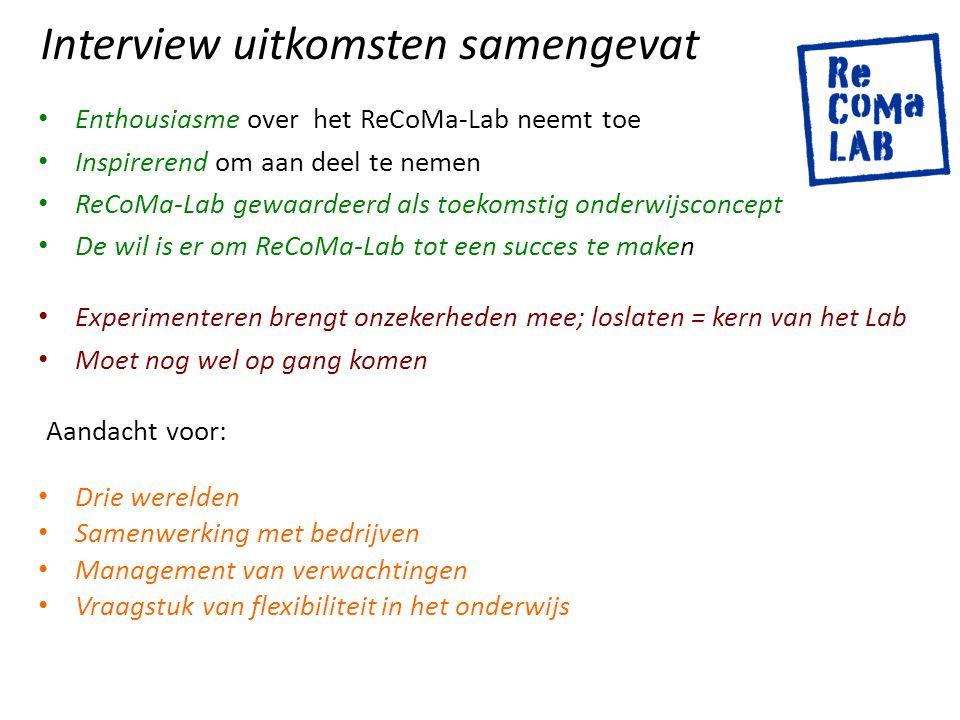 Interview uitkomsten samengevat Enthousiasme over het ReCoMa-Lab neemt toe Inspirerend om aan deel te nemen ReCoMa-Lab gewaardeerd als toekomstig onde