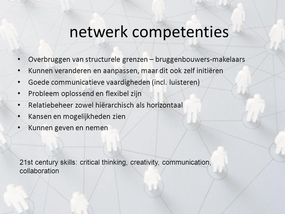 netwerk competenties Overbruggen van structurele grenzen – bruggenbouwers-makelaars Kunnen veranderen en aanpassen, maar dit ook zelf initiëren Goede