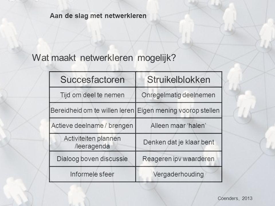 Wat maakt netwerkleren mogelijk? Aan de slag met netwerkleren SuccesfactorenStruikelblokken Tijd om deel te nemenOnregelmatig deelnemen Bereidheid om