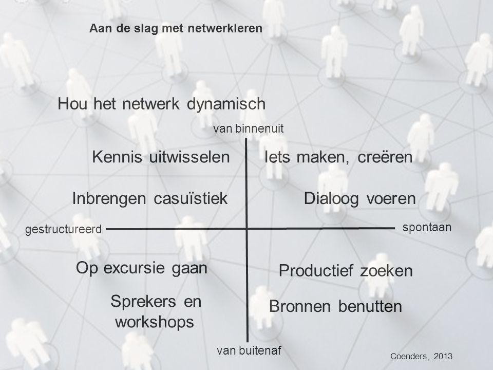 Hou het netwerk dynamisch Aan de slag met netwerkleren van binnenuit van buitenaf gestructureerd spontaan Kennis uitwisselen Inbrengen casuïstiek Op e