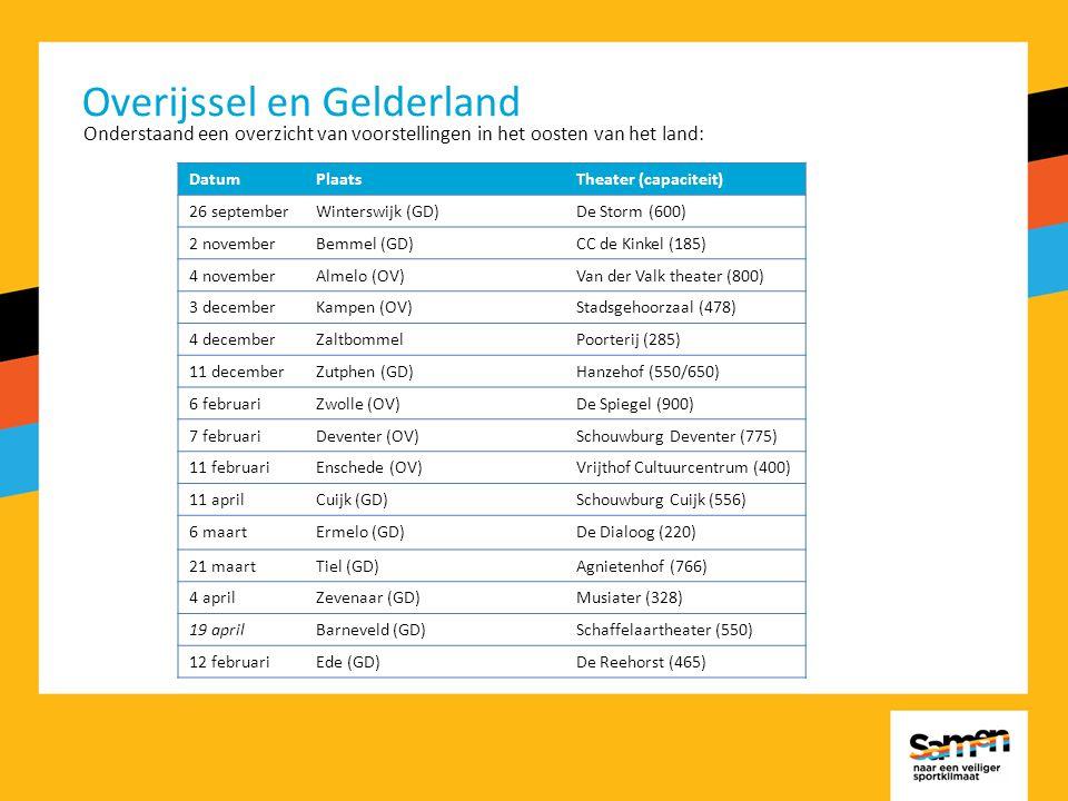 Overijssel en Gelderland Onderstaand een overzicht van voorstellingen in het oosten van het land: DatumPlaatsTheater (capaciteit) 26 septemberWinterswijk (GD)De Storm (600) 2 novemberBemmel (GD)CC de Kinkel (185) 4 novemberAlmelo (OV)Van der Valk theater (800) 3 decemberKampen (OV)Stadsgehoorzaal (478) 4 decemberZaltbommelPoorterij (285) 11 decemberZutphen (GD)Hanzehof (550/650) 6 februariZwolle (OV)De Spiegel (900) 7 februariDeventer (OV)Schouwburg Deventer (775) 11 februariEnschede (OV)Vrijthof Cultuurcentrum (400) 11 aprilCuijk (GD)Schouwburg Cuijk (556) 6 maartErmelo (GD)De Dialoog (220) 21 maartTiel (GD)Agnietenhof (766) 4 aprilZevenaar (GD)Musiater (328) 19 aprilBarneveld (GD)Schaffelaartheater (550) 12 februariEde (GD)De Reehorst (465)