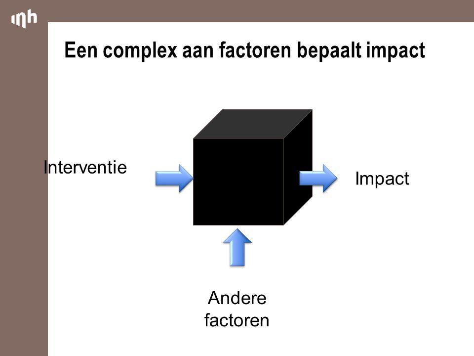 Impact Interventie Een complex aan factoren bepaalt impact Andere factoren