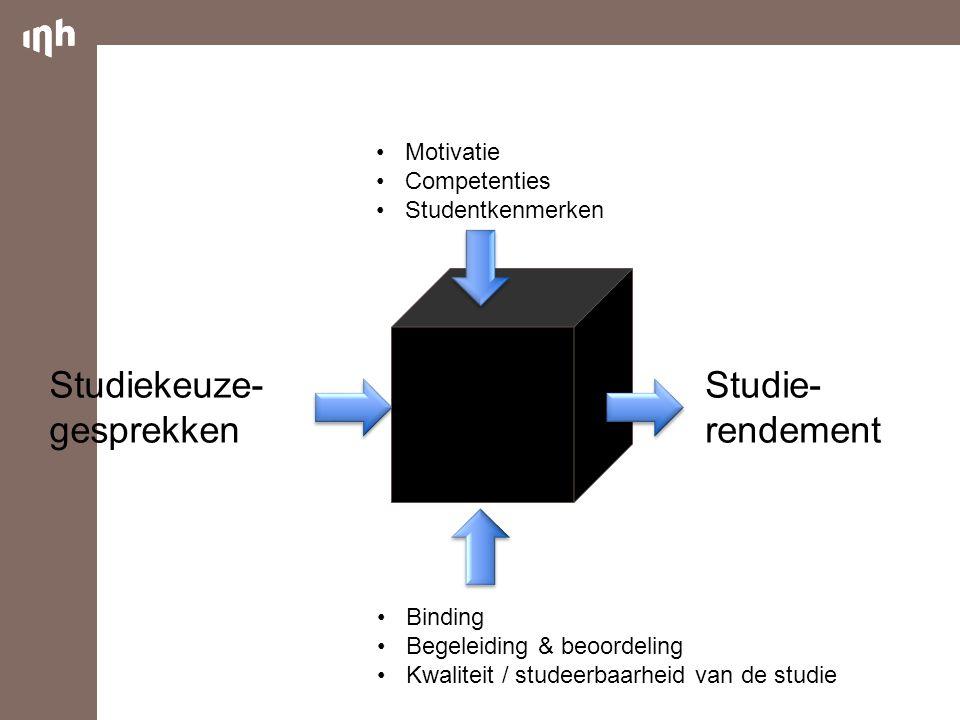 Studie- rendement Studiekeuze- gesprekken Motivatie Competenties Studentkenmerken Binding Begeleiding & beoordeling Kwaliteit / studeerbaarheid van de studie