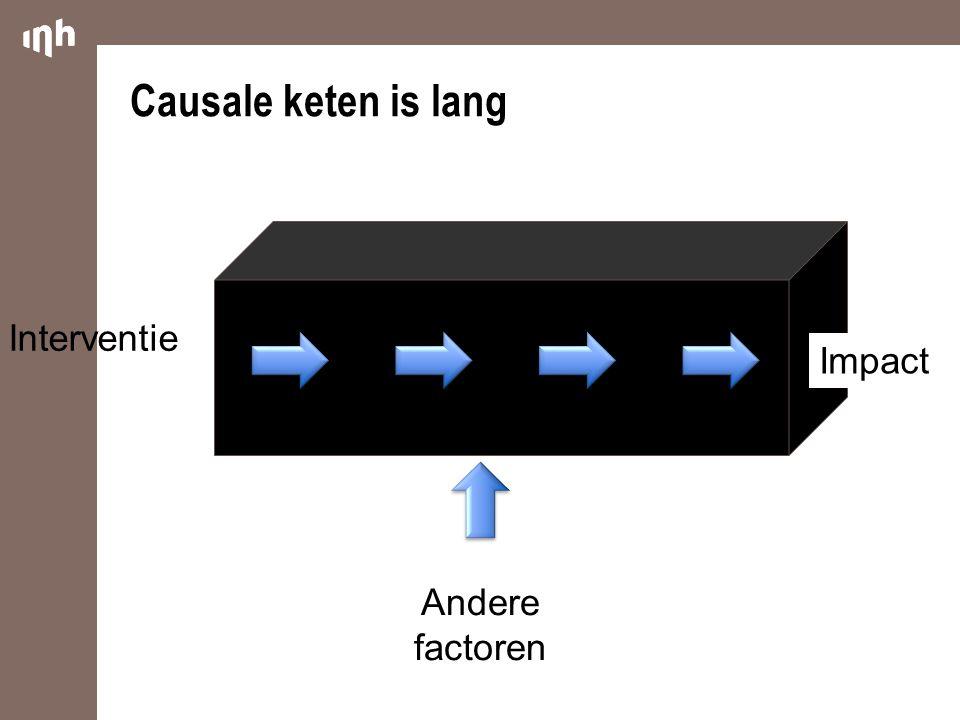 Impact Interventie Causale keten is lang Andere factoren