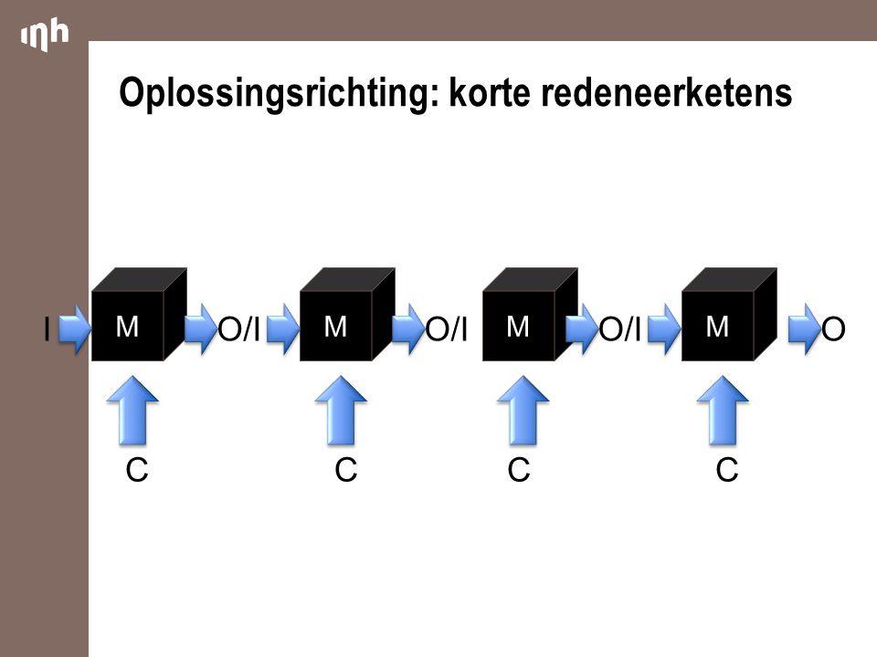 M O/II Oplossingsrichting: korte redeneerketens C M O/I C M C M O C