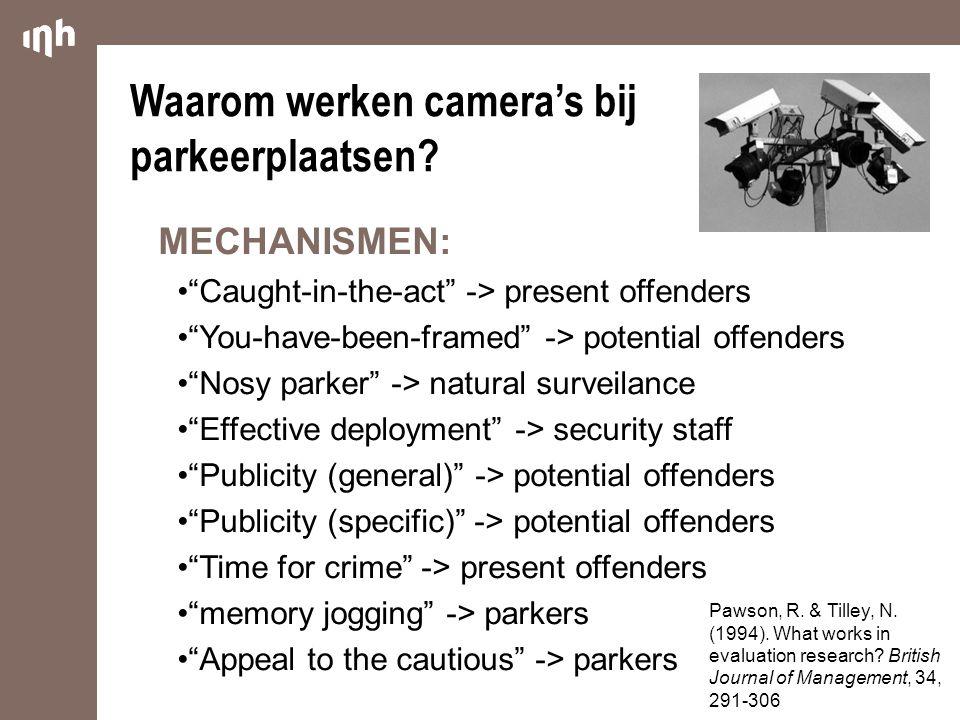 Waarom werken camera's bij parkeerplaatsen.