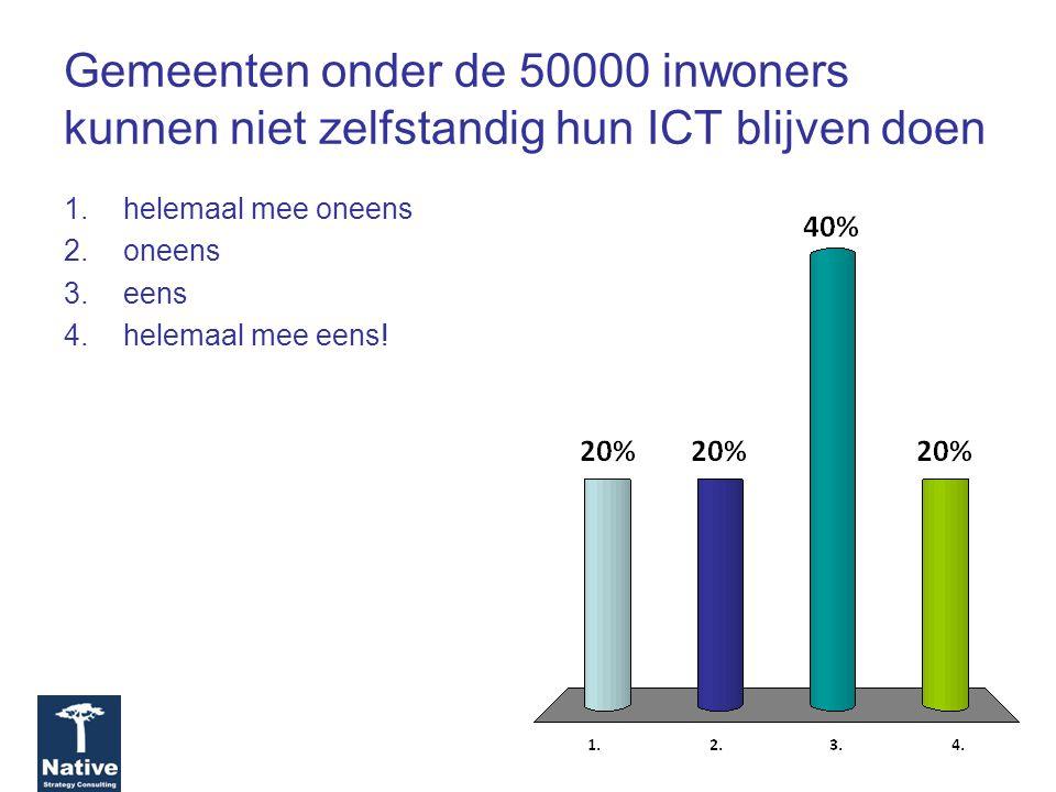 Gemeenten onder de 50000 inwoners kunnen niet zelfstandig hun ICT blijven doen 1.helemaal mee oneens 2.oneens 3.eens 4.helemaal mee eens!