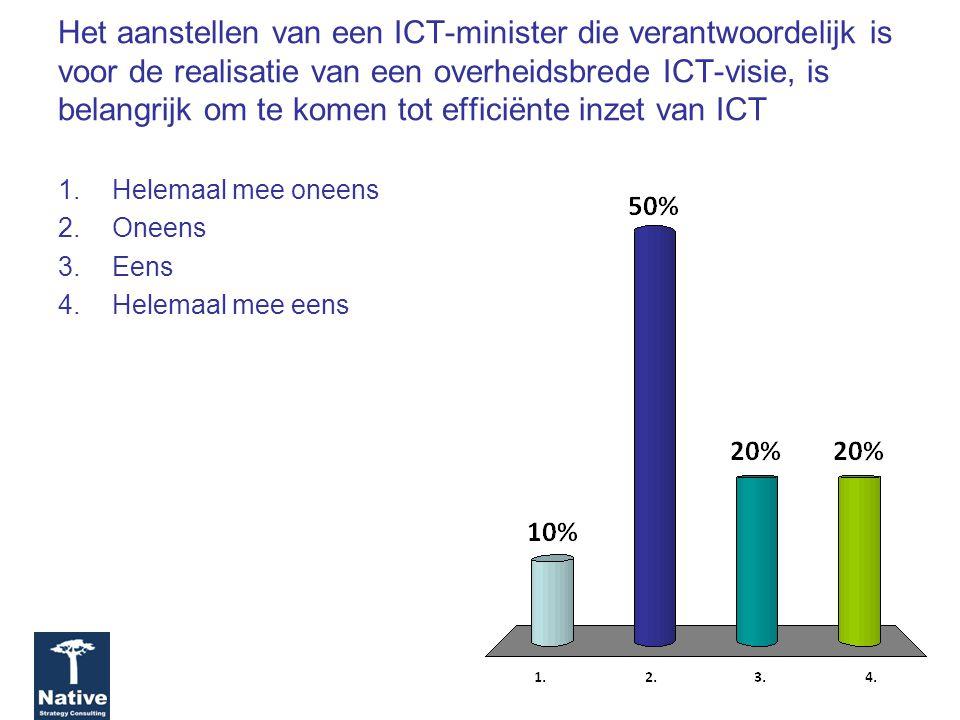 Het aanstellen van een ICT-minister die verantwoordelijk is voor de realisatie van een overheidsbrede ICT-visie, is belangrijk om te komen tot efficiënte inzet van ICT 1.Helemaal mee oneens 2.Oneens 3.Eens 4.Helemaal mee eens