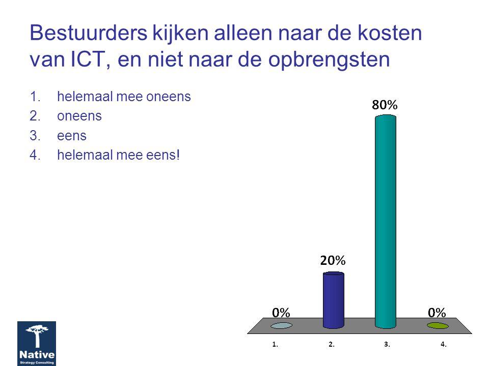 Bestuurders kijken alleen naar de kosten van ICT, en niet naar de opbrengsten 1.helemaal mee oneens 2.oneens 3.eens 4.helemaal mee eens!