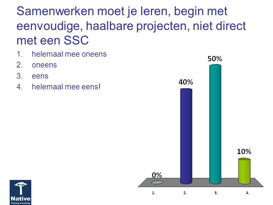 Samenwerken moet je leren, begin met eenvoudige, haalbare projecten, niet direct met een SSC 1.helemaal mee oneens 2.oneens 3.eens 4.helemaal mee eens!