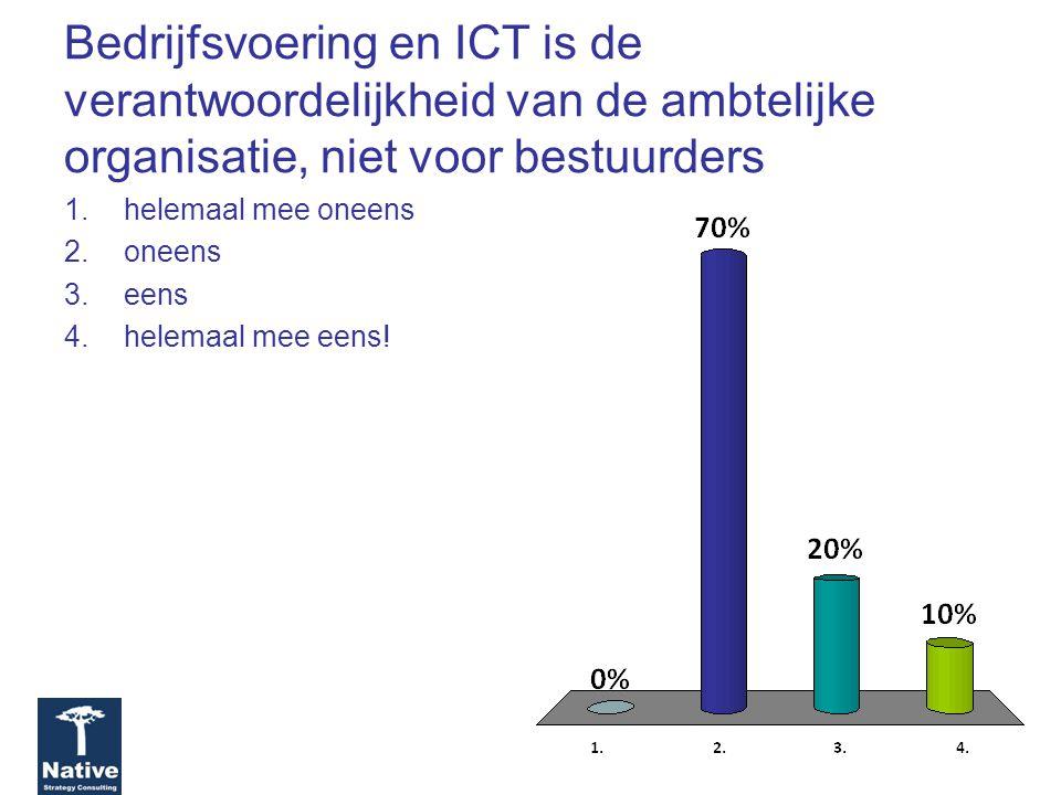 Bedrijfsvoering en ICT is de verantwoordelijkheid van de ambtelijke organisatie, niet voor bestuurders 1.helemaal mee oneens 2.oneens 3.eens 4.helemaal mee eens!
