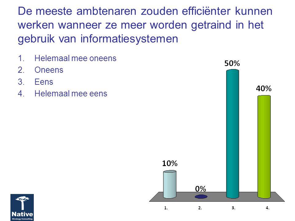 De meeste ambtenaren zouden efficiënter kunnen werken wanneer ze meer worden getraind in het gebruik van informatiesystemen 1.Helemaal mee oneens 2.Oneens 3.Eens 4.Helemaal mee eens