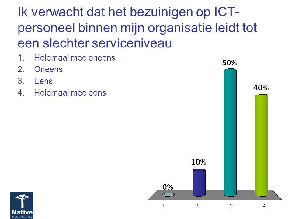 Ik verwacht dat het bezuinigen op ICT- personeel binnen mijn organisatie leidt tot een slechter serviceniveau 1.Helemaal mee oneens 2.Oneens 3.Eens 4.Helemaal mee eens