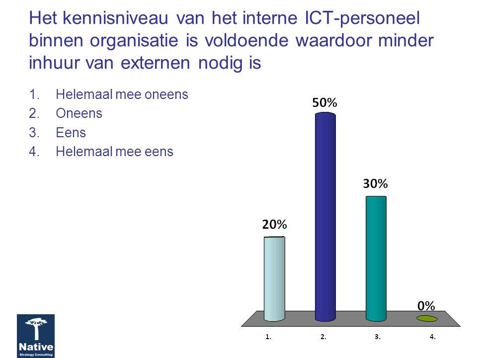 Het kennisniveau van het interne ICT-personeel binnen organisatie is voldoende waardoor minder inhuur van externen nodig is 1.Helemaal mee oneens 2.Oneens 3.Eens 4.Helemaal mee eens