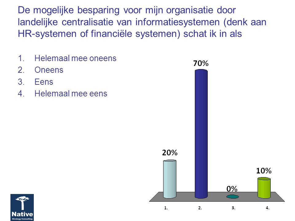 De mogelijke besparing voor mijn organisatie door landelijke centralisatie van informatiesystemen (denk aan HR-systemen of financiële systemen) schat ik in als 1.Helemaal mee oneens 2.Oneens 3.Eens 4.Helemaal mee eens