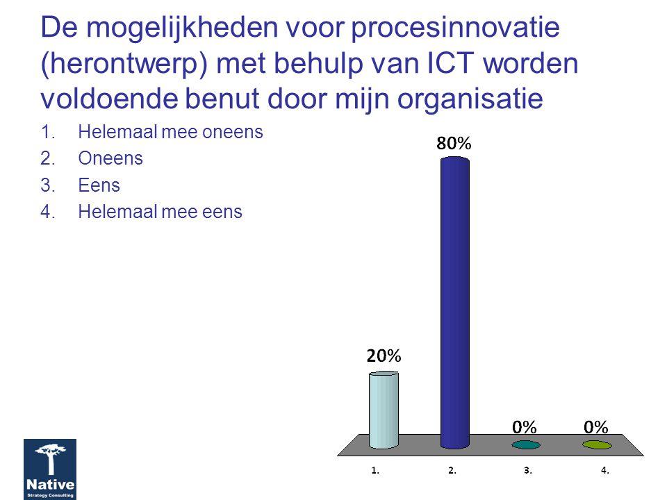 De mogelijkheden voor procesinnovatie (herontwerp) met behulp van ICT worden voldoende benut door mijn organisatie 1.Helemaal mee oneens 2.Oneens 3.Eens 4.Helemaal mee eens