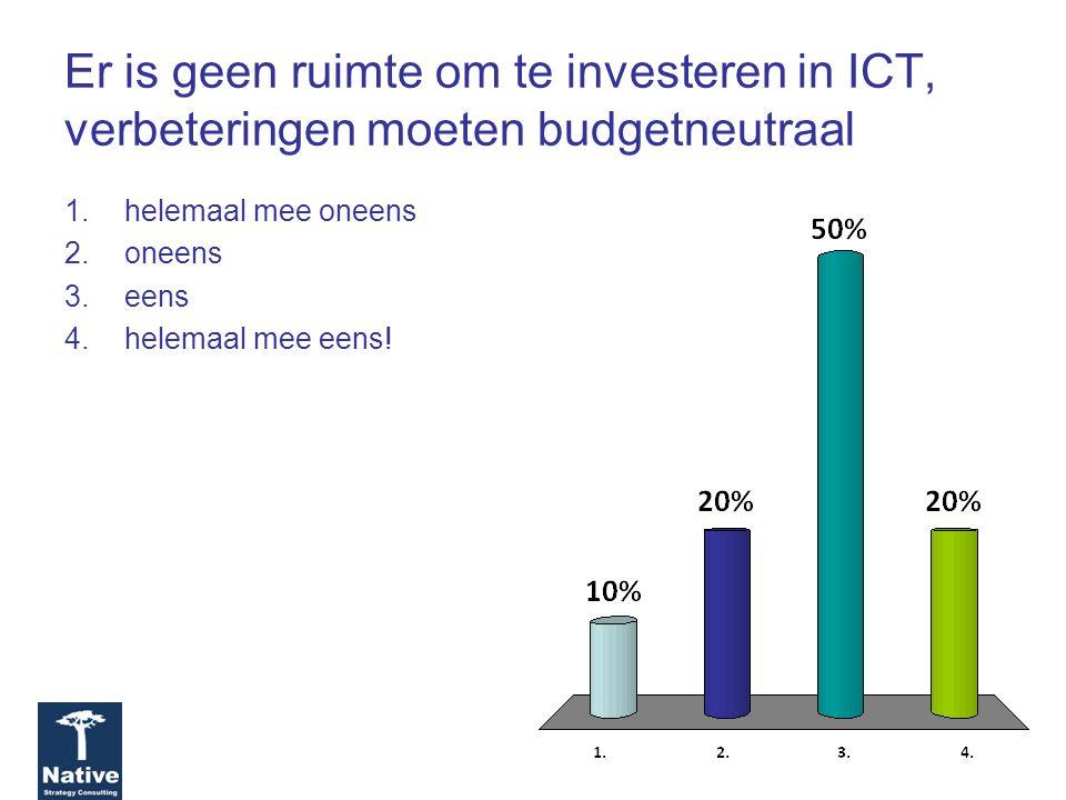 Er is geen ruimte om te investeren in ICT, verbeteringen moeten budgetneutraal 1.helemaal mee oneens 2.oneens 3.eens 4.helemaal mee eens!