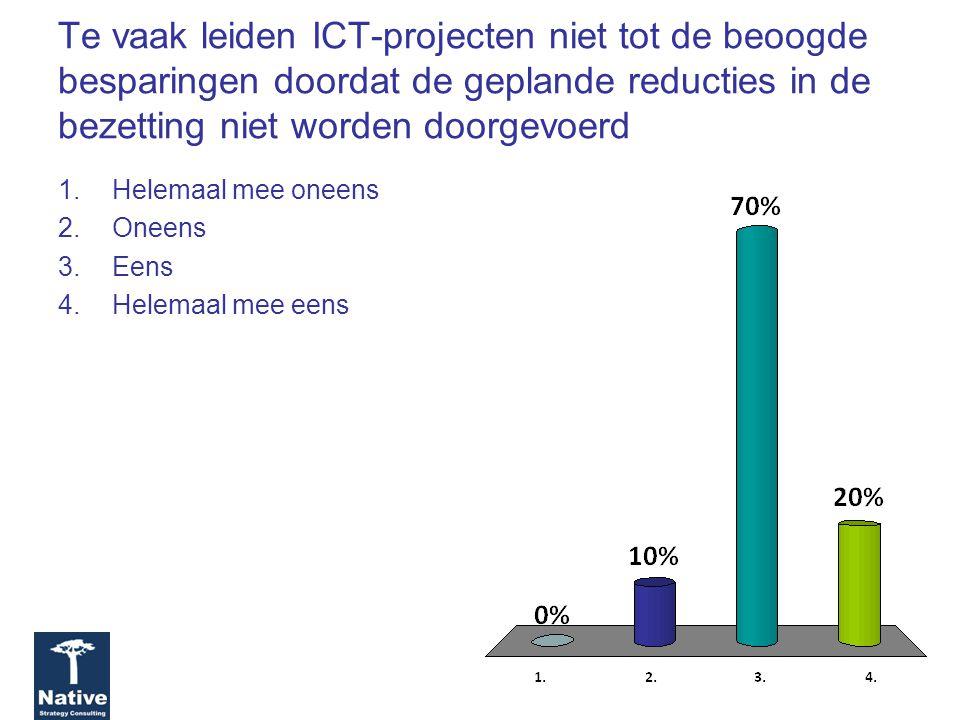 Te vaak leiden ICT-projecten niet tot de beoogde besparingen doordat de geplande reducties in de bezetting niet worden doorgevoerd 1.Helemaal mee oneens 2.Oneens 3.Eens 4.Helemaal mee eens