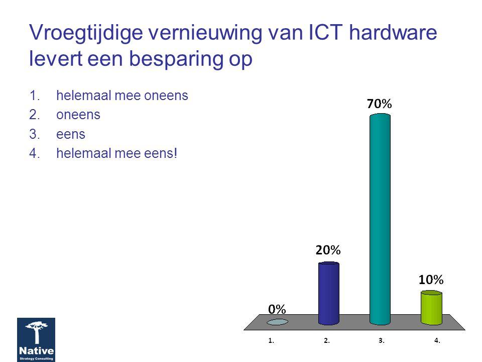 Vroegtijdige vernieuwing van ICT hardware levert een besparing op 1.helemaal mee oneens 2.oneens 3.eens 4.helemaal mee eens!