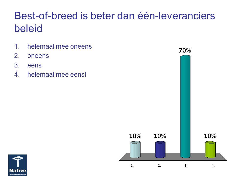Best-of-breed is beter dan één-leveranciers beleid 1.helemaal mee oneens 2.oneens 3.eens 4.helemaal mee eens!