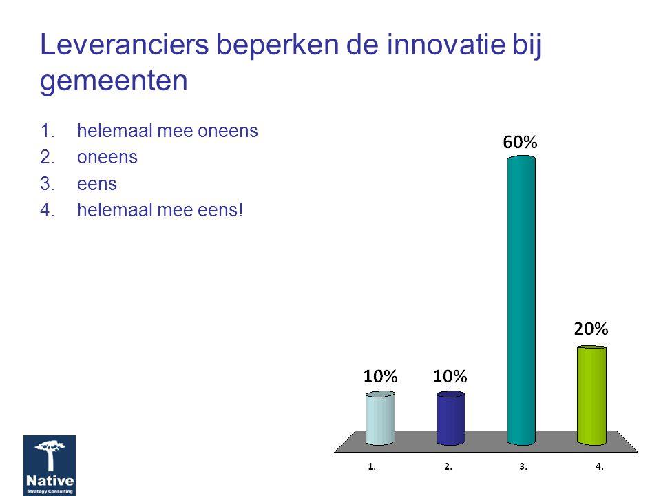 Leveranciers beperken de innovatie bij gemeenten 1.helemaal mee oneens 2.oneens 3.eens 4.helemaal mee eens!