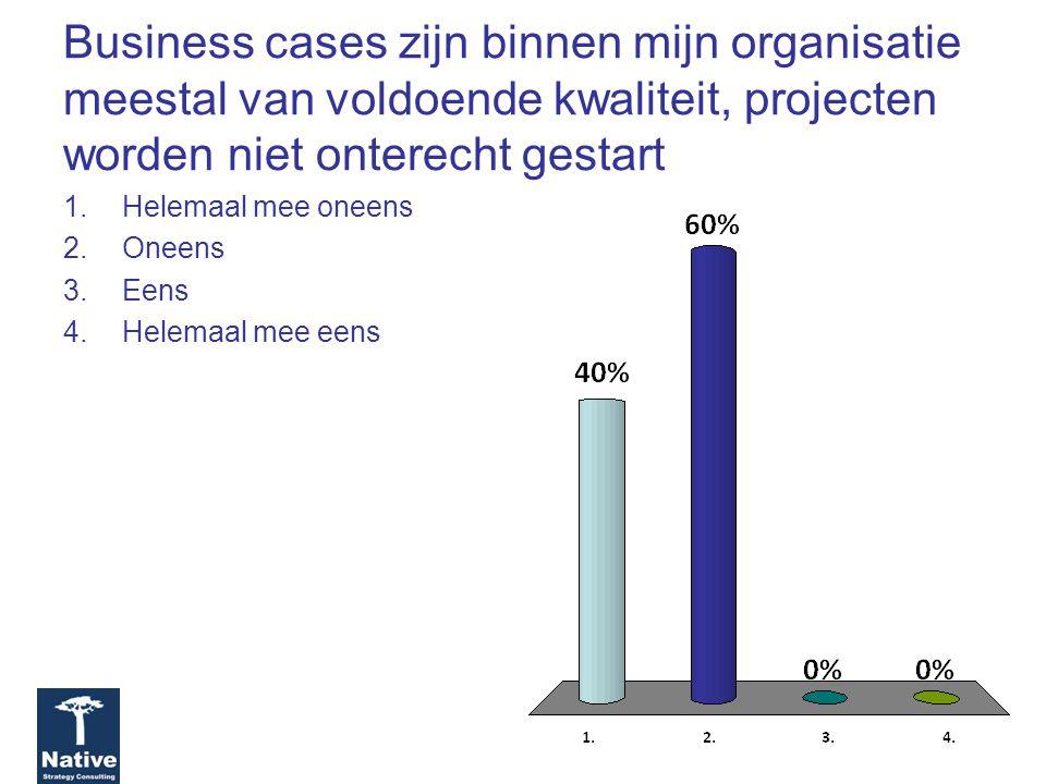 Business cases zijn binnen mijn organisatie meestal van voldoende kwaliteit, projecten worden niet onterecht gestart 1.Helemaal mee oneens 2.Oneens 3.Eens 4.Helemaal mee eens