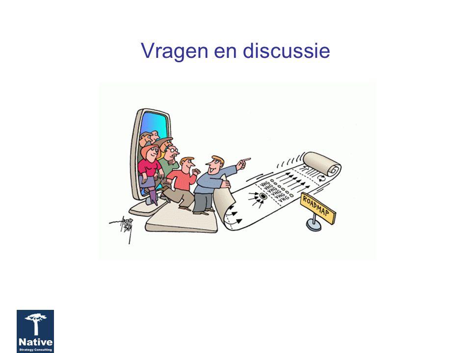 Vragen en discussie