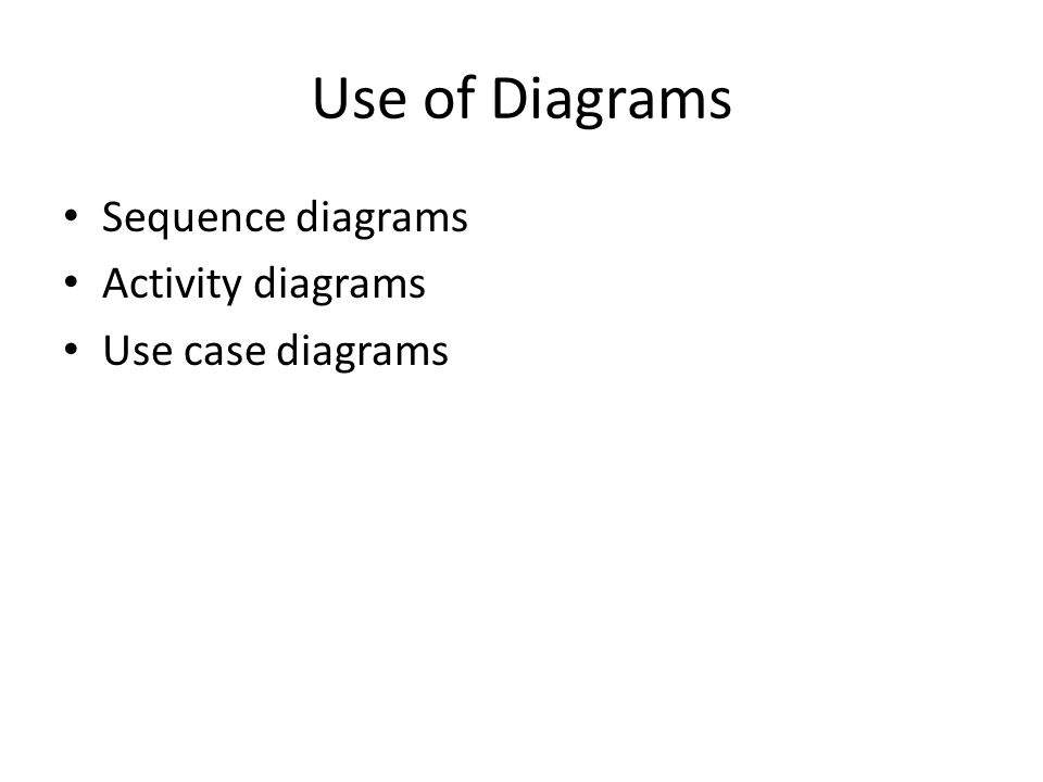 Use of Diagrams Sequence diagrams Activity diagrams Use case diagrams
