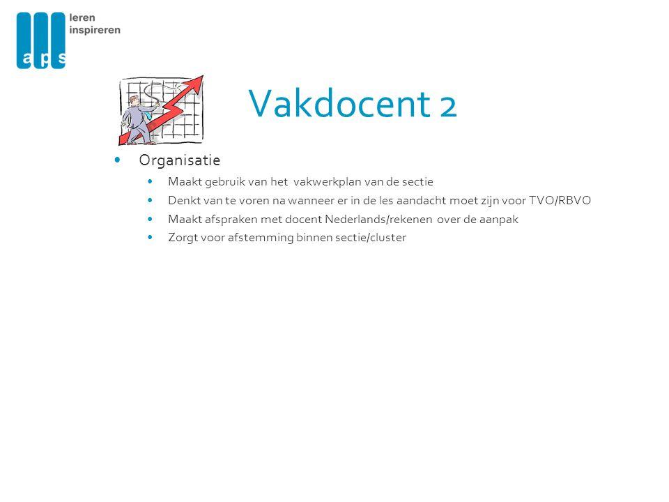 Vakdocent 2 Organisatie Maakt gebruik van het vakwerkplan van de sectie Denkt van te voren na wanneer er in de les aandacht moet zijn voor TVO/RBVO Ma