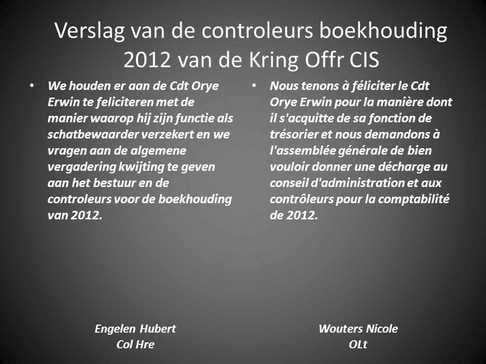 Engelen Hubert Col Hre We houden er aan de Cdt Orye Erwin te feliciteren met de manier waarop hij zijn functie als schatbewaarder verzekert en we vragen aan de algemene vergadering kwijting te geven aan het bestuur en de controleurs voor de boekhouding van 2012.