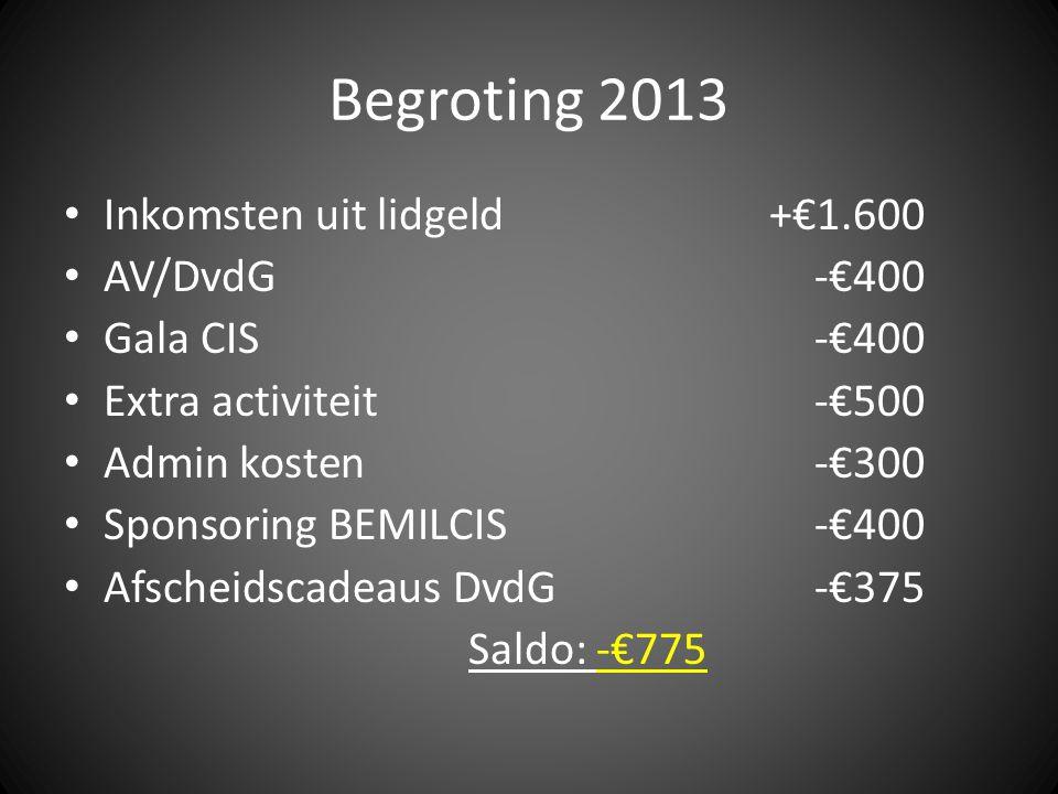 Begroting 2013 Inkomsten uit lidgeld +€1.600 AV/DvdG -€400 Gala CIS -€400 Extra activiteit -€500 Admin kosten -€300 Sponsoring BEMILCIS -€400 Afscheidscadeaus DvdG -€375 Saldo: -€775