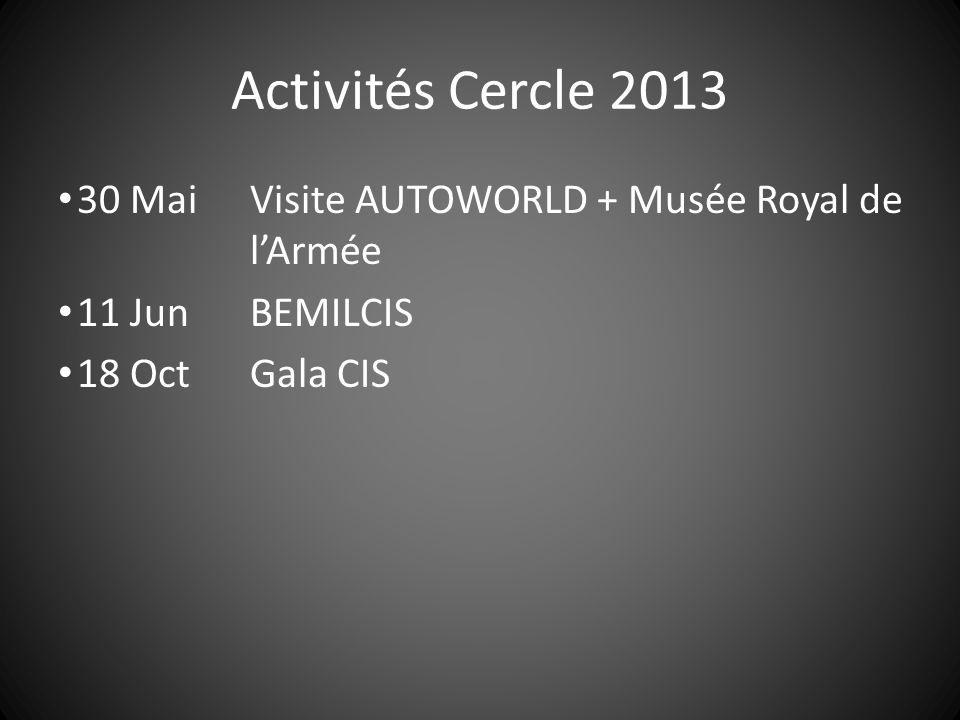 Activités Cercle 2013 30 MaiVisite AUTOWORLD + Musée Royal de l'Armée 11 JunBEMILCIS 18 OctGala CIS