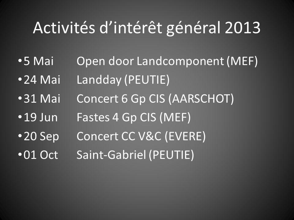 Activités d'intérêt général 2013 5 MaiOpen door Landcomponent (MEF) 24 MaiLandday (PEUTIE) 31 MaiConcert 6 Gp CIS (AARSCHOT) 19 JunFastes 4 Gp CIS (ME