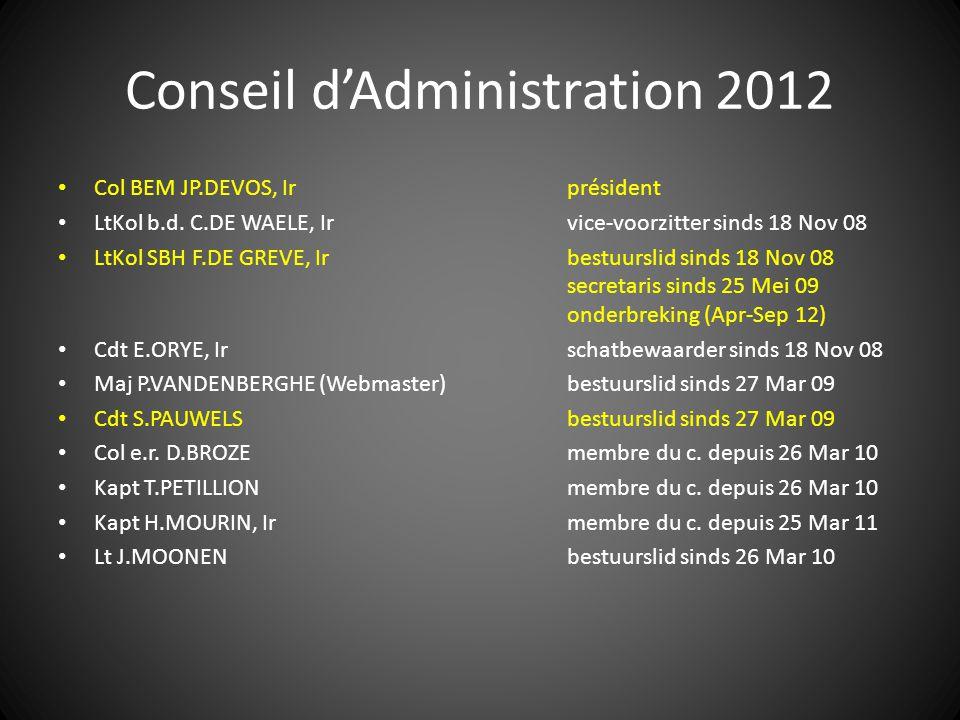 Conseil d'Administration 2012 Col BEM JP.DEVOS, Irprésident LtKol b.d. C.DE WAELE, Irvice-voorzitter sinds 18 Nov 08 LtKol SBH F.DE GREVE, Irbestuursl