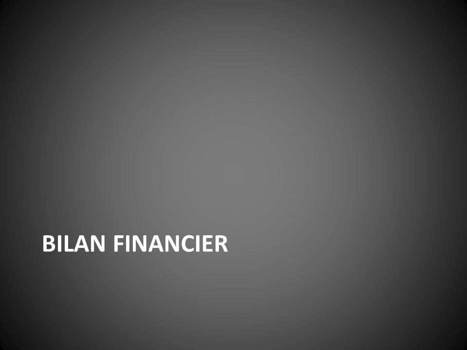 BILAN FINANCIER