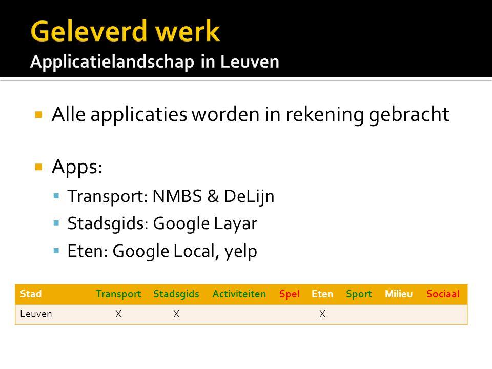  Alle applicaties worden in rekening gebracht  Apps:  Transport: NMBS & DeLijn  Stadsgids: Google Layar  Eten: Google Local, yelp StadTransportStadsgidsActiviteitenSpelEtenSportMilieuSociaal LeuvenXXX