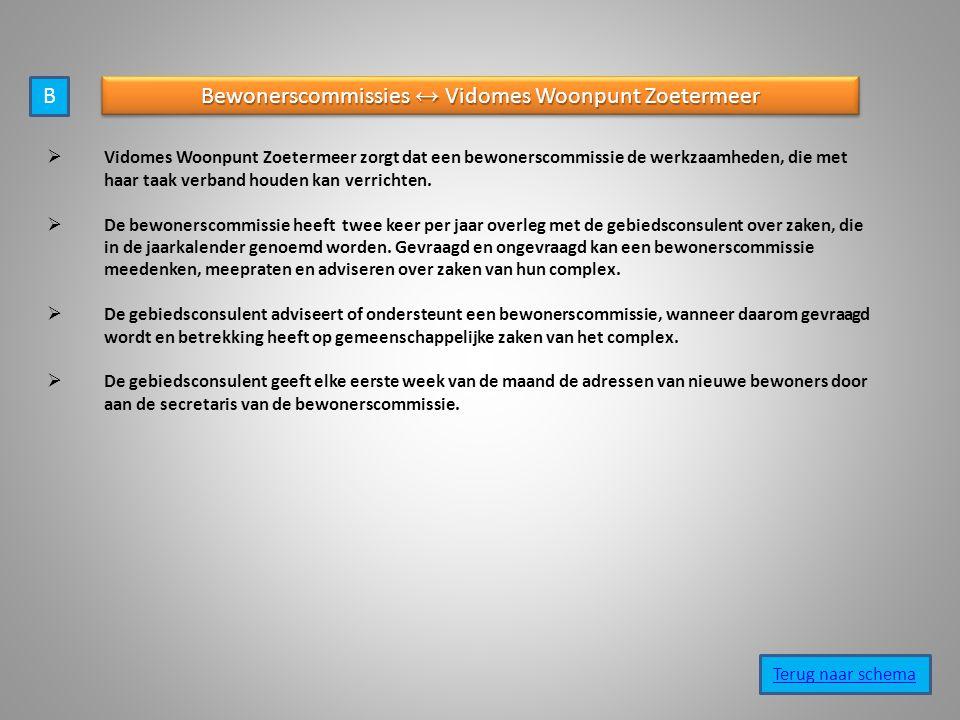 Bewonerscommissies ↔ Vidomes Woonpunt Zoetermeer  Vidomes Woonpunt Zoetermeer zorgt dat een bewonerscommissie de werkzaamheden, die met haar taak verband houden kan verrichten.
