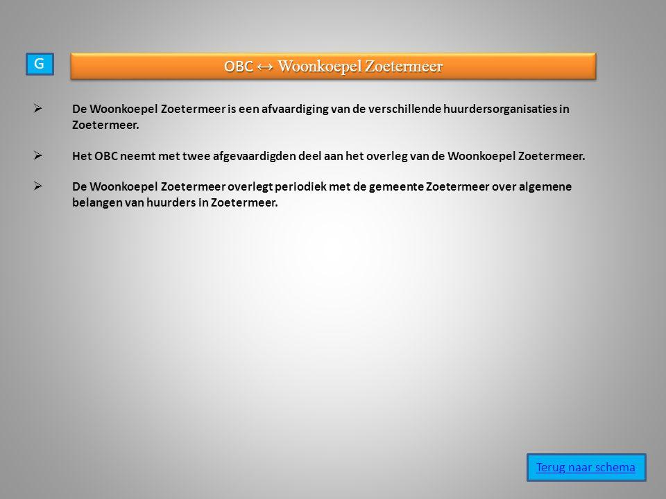 G OBC ↔ Woonkoepel Zoetermeer  De Woonkoepel Zoetermeer is een afvaardiging van de verschillende huurdersorganisaties in Zoetermeer.