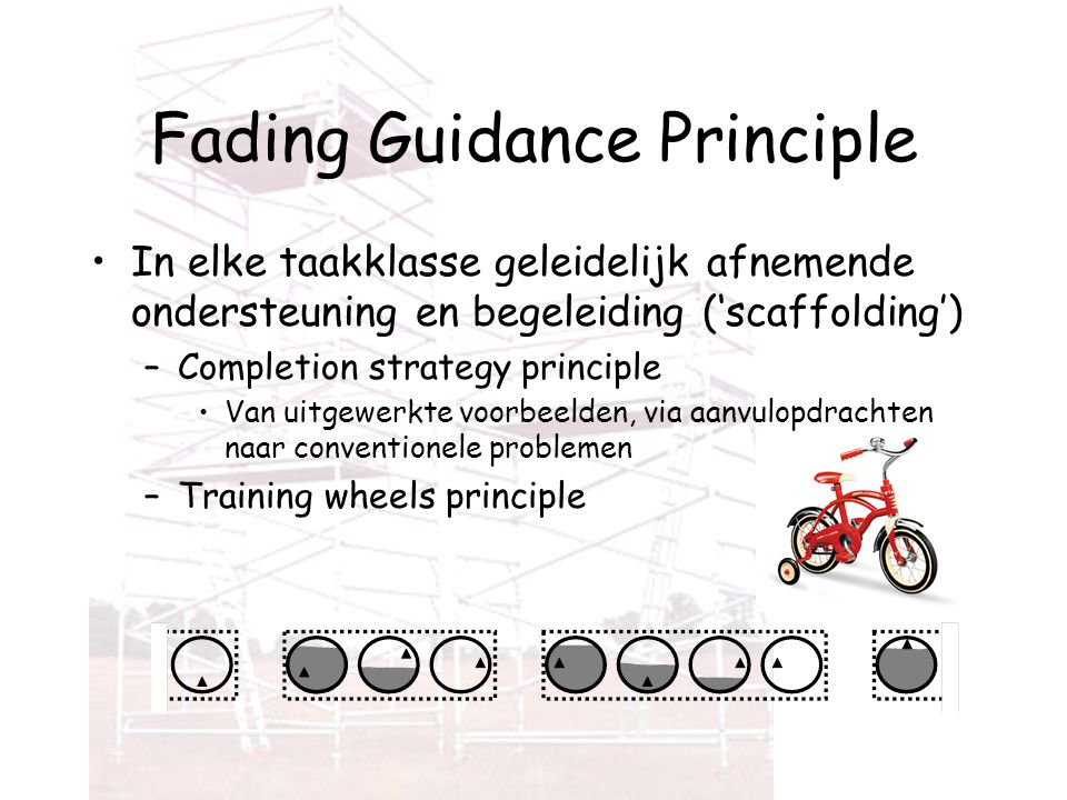 Fading Guidance Principle In elke taakklasse geleidelijk afnemende ondersteuning en begeleiding ('scaffolding') –Completion strategy principle Van uit