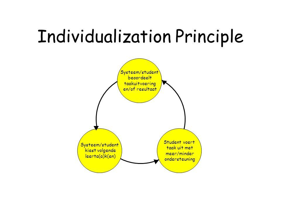 Individualization Principle Student voert taak uit met meer/minder ondersteuning Systeem/student kiest volgende leerta(a)k(en) Systeem/student beoorde