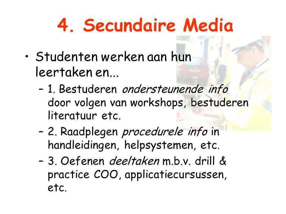4. Secundaire Media Studenten werken aan hun leertaken en... –1. Bestuderen ondersteunende info door volgen van workshops, bestuderen literatuur etc.