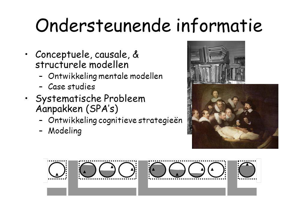 Conceptuele, causale, & structurele modellen –Ontwikkeling mentale modellen –Case studies Systematische Probleem Aanpakken (SPA's) –Ontwikkeling cogni