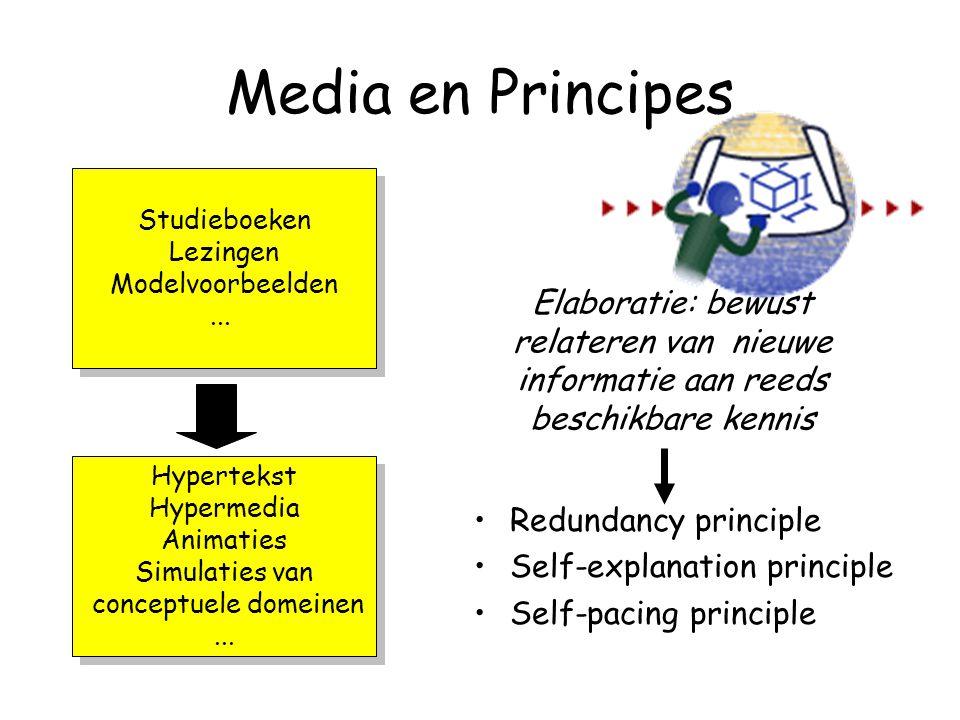 Media en Principes Redundancy principle Self-explanation principle Self-pacing principle Studieboeken Lezingen Modelvoorbeelden... Studieboeken Lezing