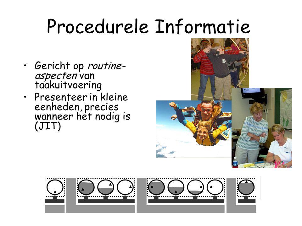 Procedurele Informatie Gericht op routine- aspecten van taakuitvoering Presenteer in kleine eenheden, precies wanneer het nodig is (JIT)