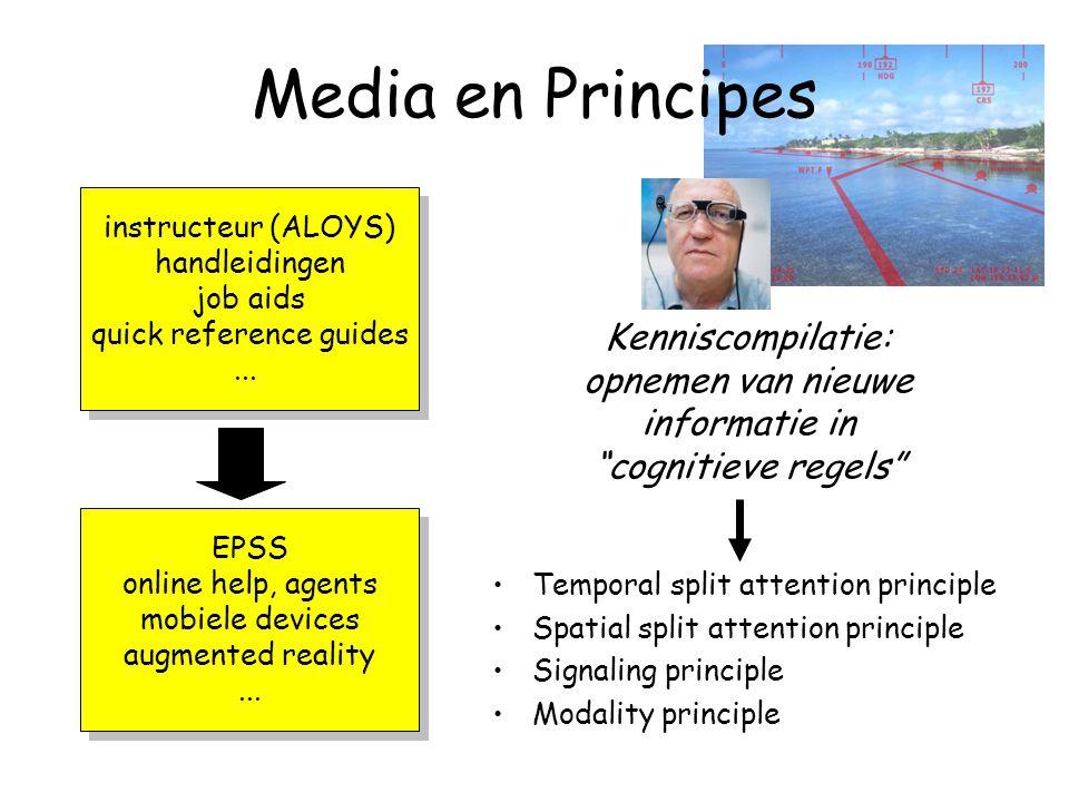Media en Principes Temporal split attention principle Spatial split attention principle Signaling principle Modality principle instructeur (ALOYS) han